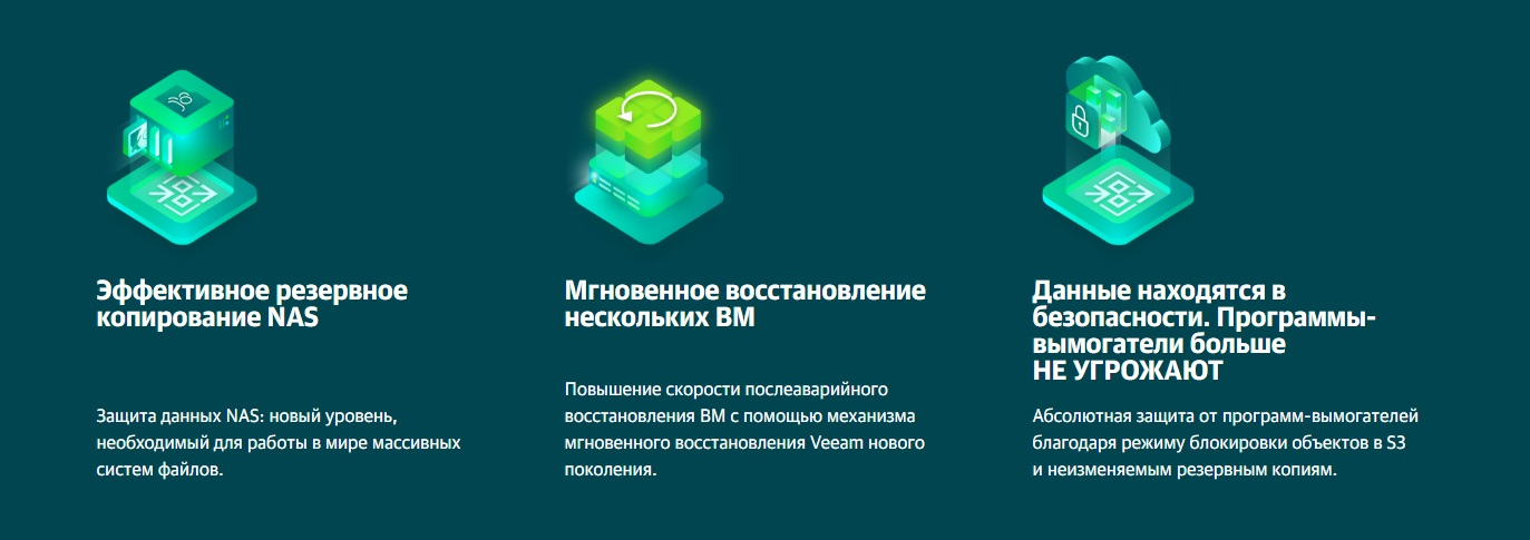 Поставка Veeam Backup & Replicatione